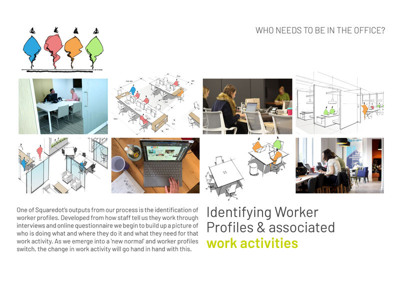 Working Alongside COVID-19 Now & In The Future